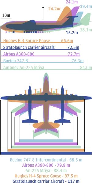 cel mai mare avion din-lume-12