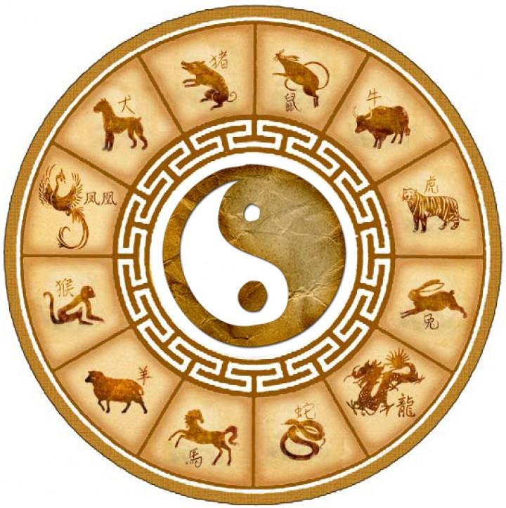 Cele 5 elementele ale zodiacului chinezesc